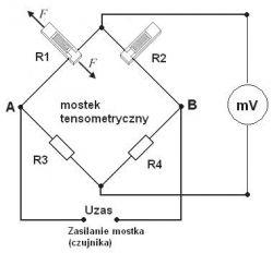 Jak sprawdzić czujnik naprężenia-tensometr?