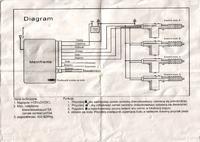 Carproctect - Instalacja centralnego zamka - AUdi A4 98 r