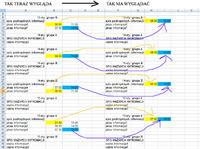 zmienna opisująca położenie komórki VBS