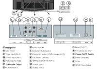 Podłączenie blue-ray LG BH6440P do starego lcd Hitachi L47vp01e