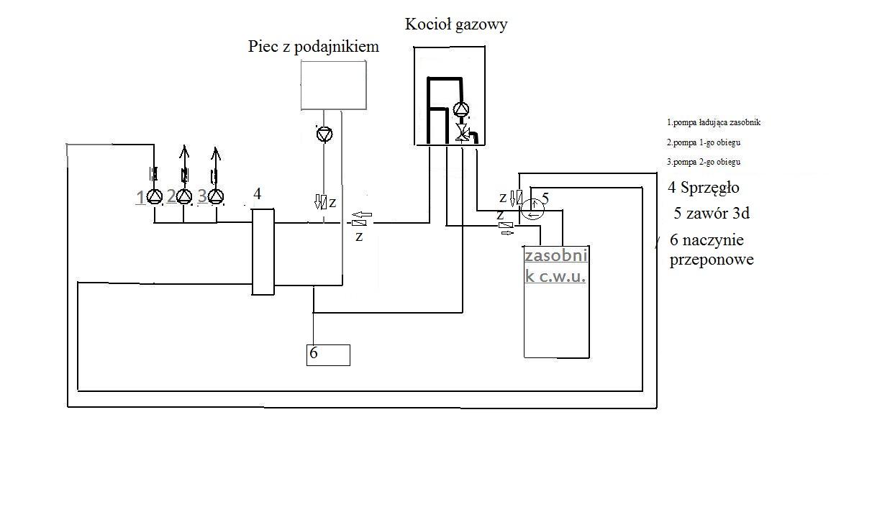 Kocio� gazowy piec z podajnikiem i 1 zasobnik C.W.U