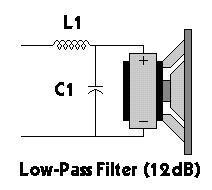 czym da sie zastapic filtr basowy?