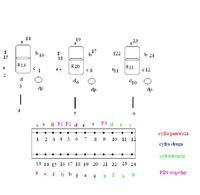 Biblioteki elementów do programu KiCAD