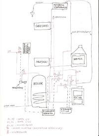 Projekt instalacji c.o/c.w.u zasilanej kominkiem i kotłem