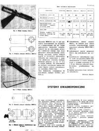Karty informacyjne mikrofonów Tonsil