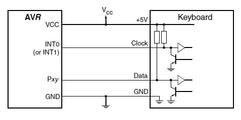 Klawiatura -> PS/2 -> AVR ATmega8 - problem z komunika