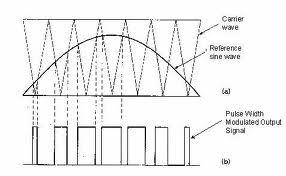6 paneli słonecznych, jaki regulator ładowania, jakie aku?