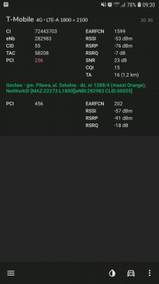 Jaki router 4G + antena? T-mobile