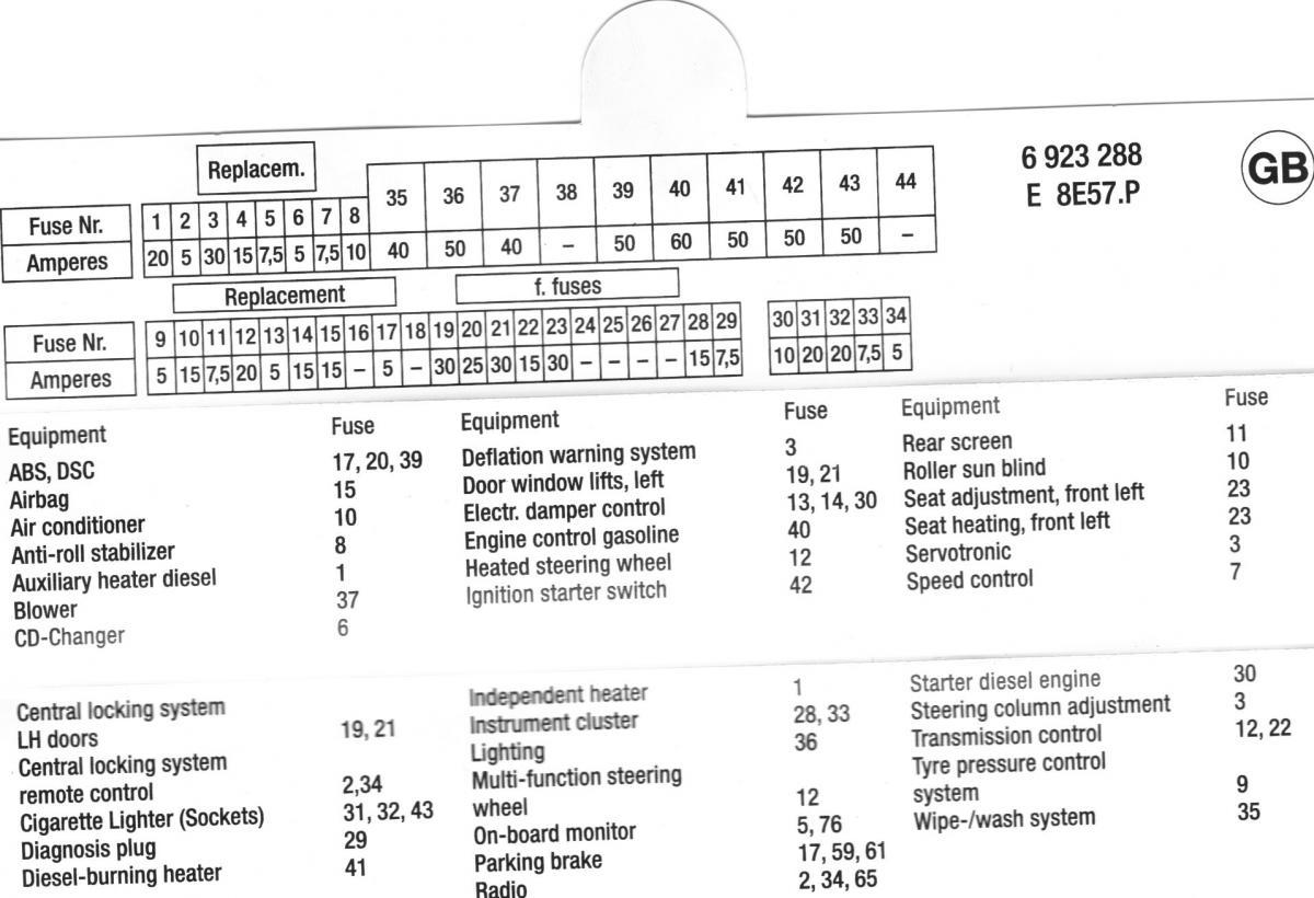 Fuse Box Bmw E65 : Bmw e gdzie jest plus po zapłonie elektroda pl