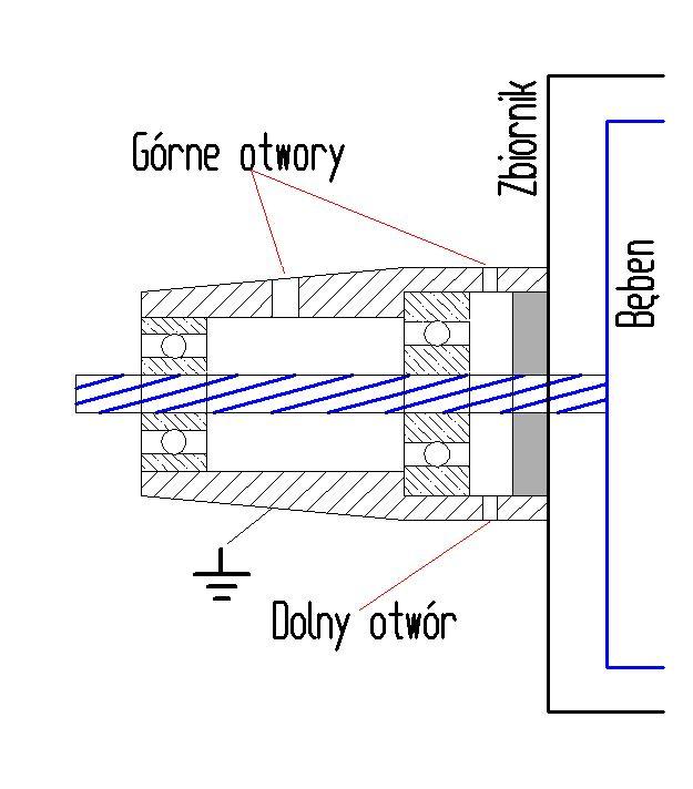 Whirlpool AWO/D 4513/P - Wycie podczas wirowania - czy i jak wymienia� �o�yska