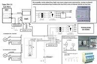 Projekt: Instalacja sieci + agregat; automatyczny przełącznik fazy