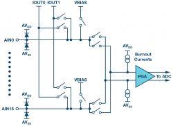 Rzadko zadawane pytania: zabezpieczenia antyprzepięciowe termometrów RTD