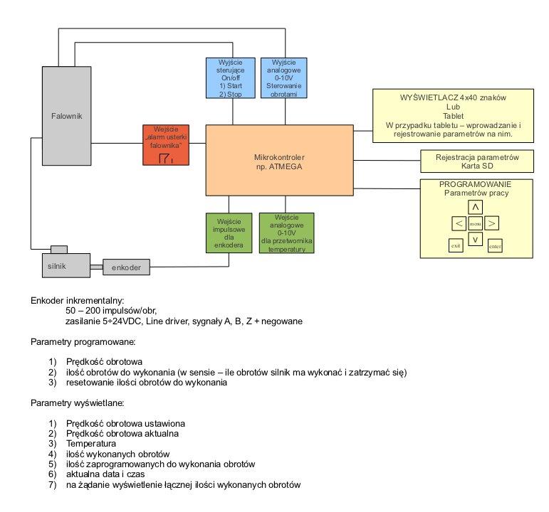 [Zlec�] wykonanie regulatora obrot�w i licznika w oparciu o mikrokontroler