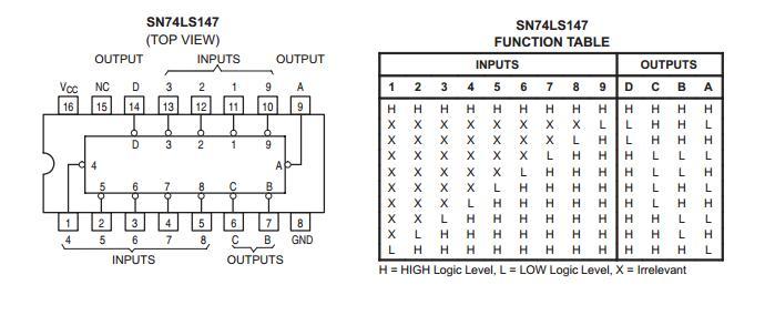 Jak pod��czy� uk�ad SN74LS147N?