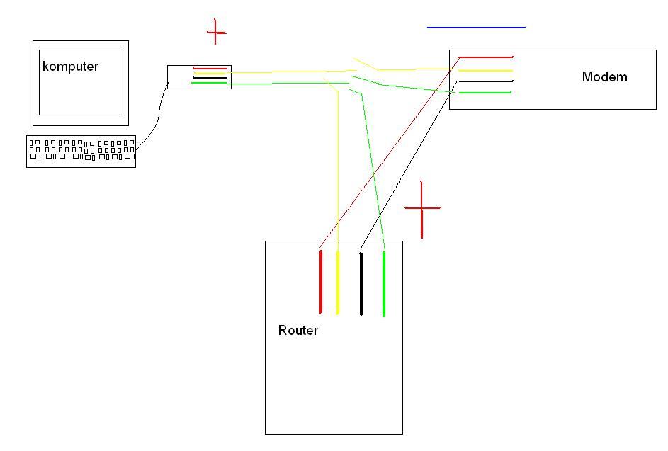 Konstrukcja USB i router 3g ci�ko w 3 s�owach