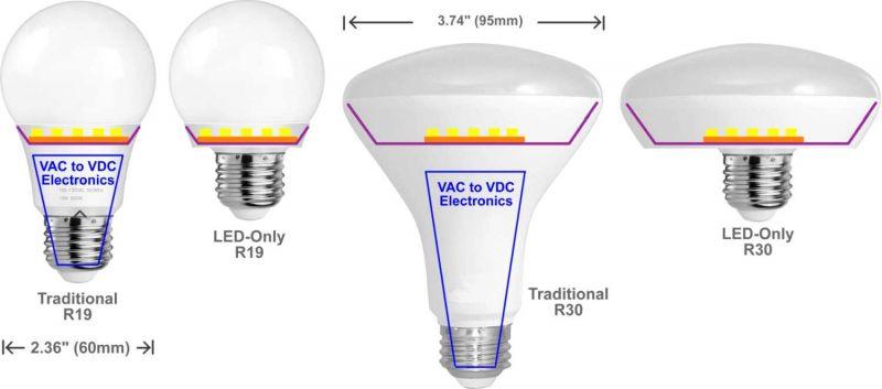 Nowy, proponowany standard oświetlenia LED - część 1