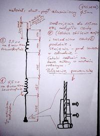 ANTENA  GP 145 MHz - Antena  145 MHz na bazie 87143 Radmor - wersja ,,Jasiu piln