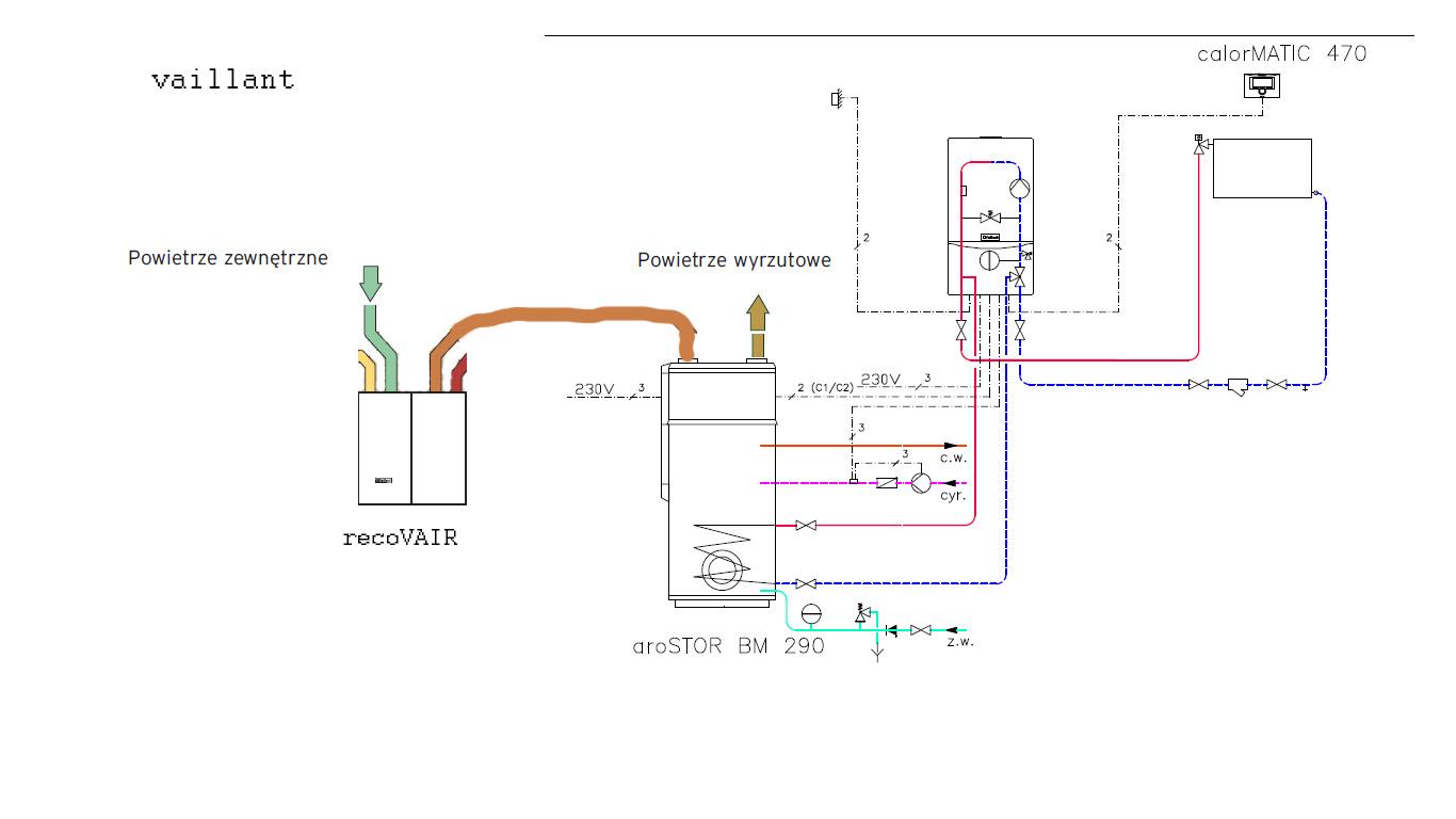 Vaillant recoVAIR i aroSTRO - Po��czenie rekuperatora i powietrznej pompy ciep�a