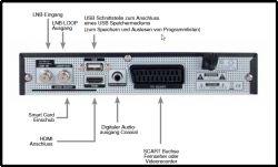 [TELESTAR] TelSky S 250 HD+ Poszukuję oprogramowanie na USB do tego tunera