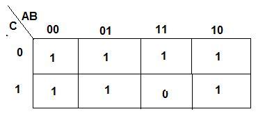 Bramki logiczne budowa wyrazenia za pomocą bramki NAND