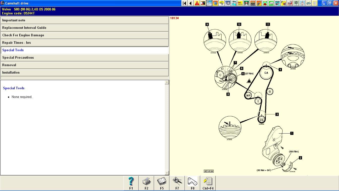 Schemat rozrzadu do volvo s80 2.4 d5 z 2002 roku