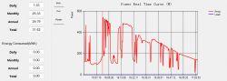 eTracer ET6415BND - Niezrozumiałe zachowanie