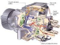 Audi 2.5 TDI elektroniczna czy mechaniczna awaria pompy VP44