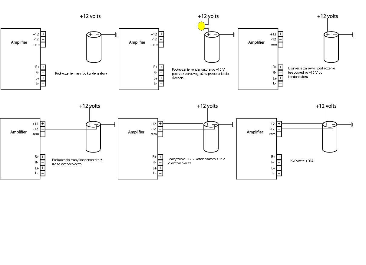 Podłączenie kondensatora wzmacniacza samochodowego