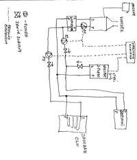 sterowanie kominkiem z plaszczem wodnym i piecem gazowym