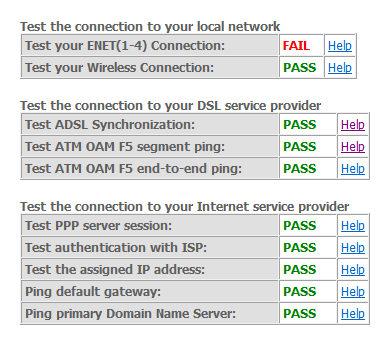 ASMAX AR-1004g NETIA i brak internetu mimo połączenia ADSL