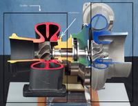 Jak rozebrać turbinę od silnika spalinowego?
