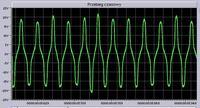 Zasilanie modułu CDI-zmiana sygnału wejsciowego