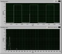 [AVR][C]pomiar obrotów- problem z pomiarem częstotliwości