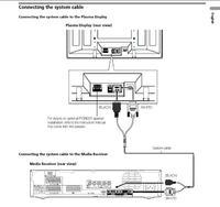 Pioneer PDP-506PE - Wspólpraca z innymi urządzeniami niż dedykowane tunery