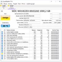 WDC WD10EZEX-00UD2A0 - Naprawa niestabilnych sektorów C5