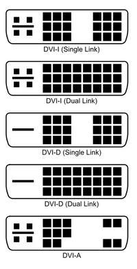 Jak podłączyć kompa do tv przez dvi