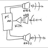 Ultradźwiękowy licznik-detektor