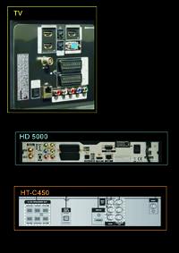 jak zgra� ze sob� samsung le40c560, kino samsung HT-C450 i dekoder polsat hd5000