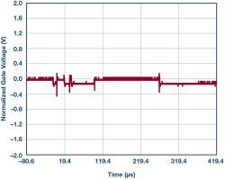 Rzadko zadawane pytania: po co opornik 100 ohm w bramce MOSFETa?