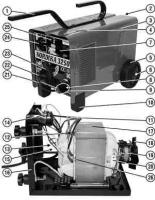 NORDIKA 3250 schemat po��cze� transformatora
