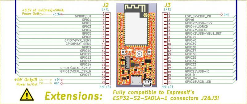 Moduł Olimex zasilane z Li-Po wykorzystuje interfejs USB OTG ESP32-S2