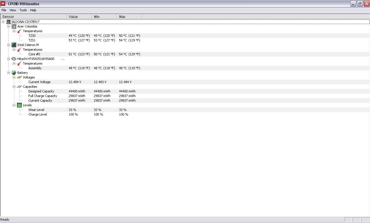 Acer extensa 5220-muli- awaria czy brak oprogramowania?