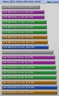 Nie mogę zmniejszyc cpu voltage w p35 neo2 fr/fir