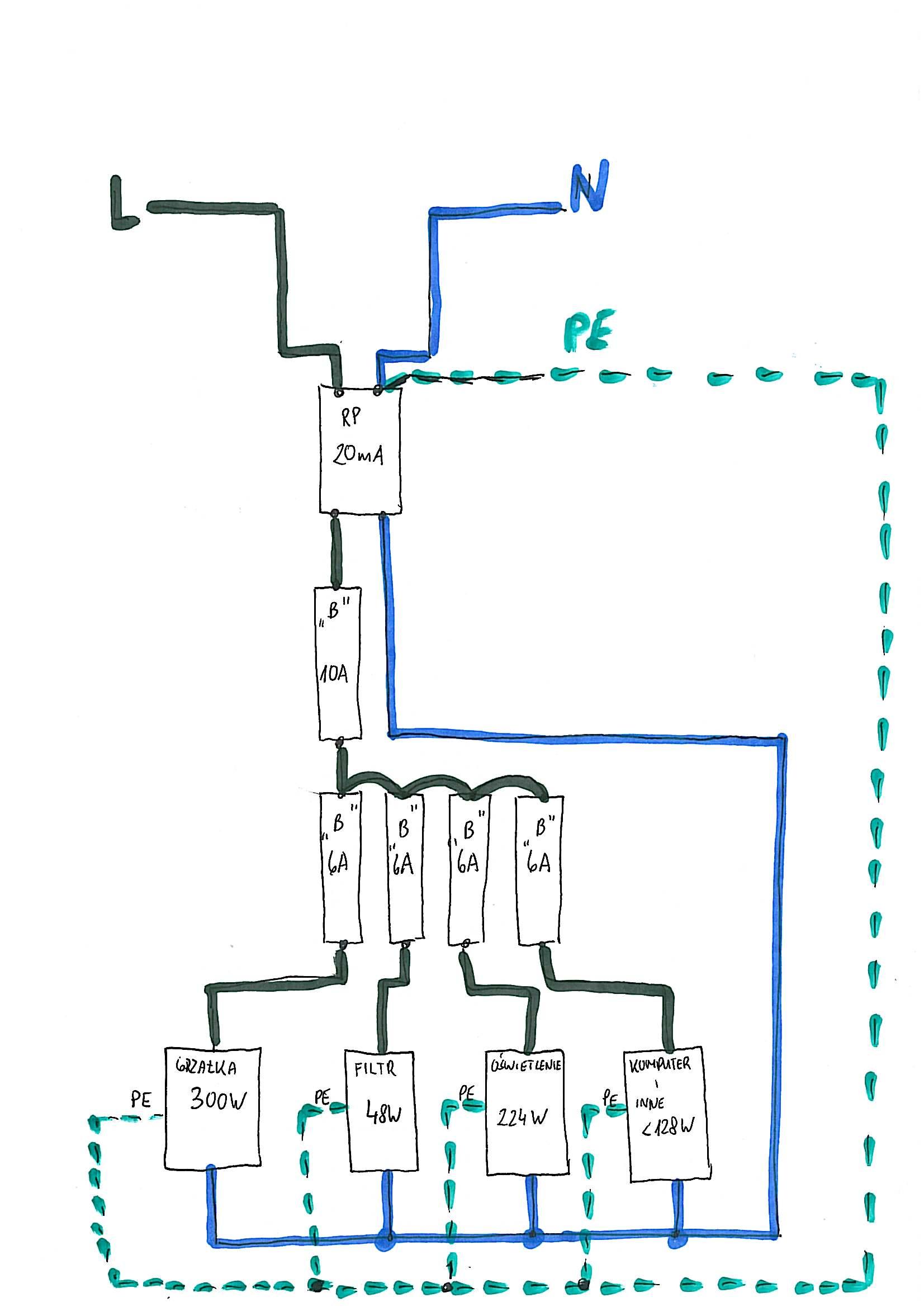 Bezpieczna instalacja elektryczna do akwarium - sie� bez PE