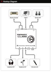 Mixer, Gramofony, Mixvibes (winyle z kodem czasowym)