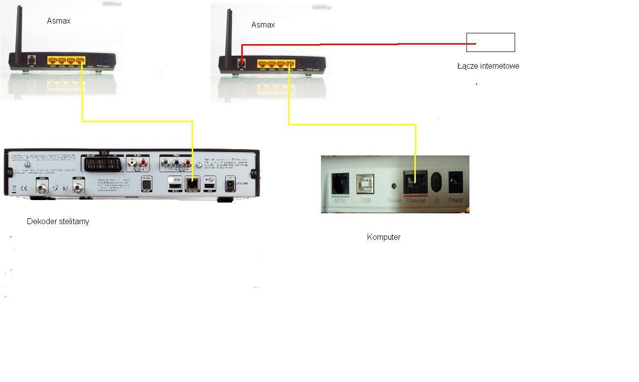 Pod��czenie przez WiFi ruter�w ASMAX 1004g