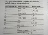 Opel Astra F - Czujnik temperatury jednopinowy, rezystancja