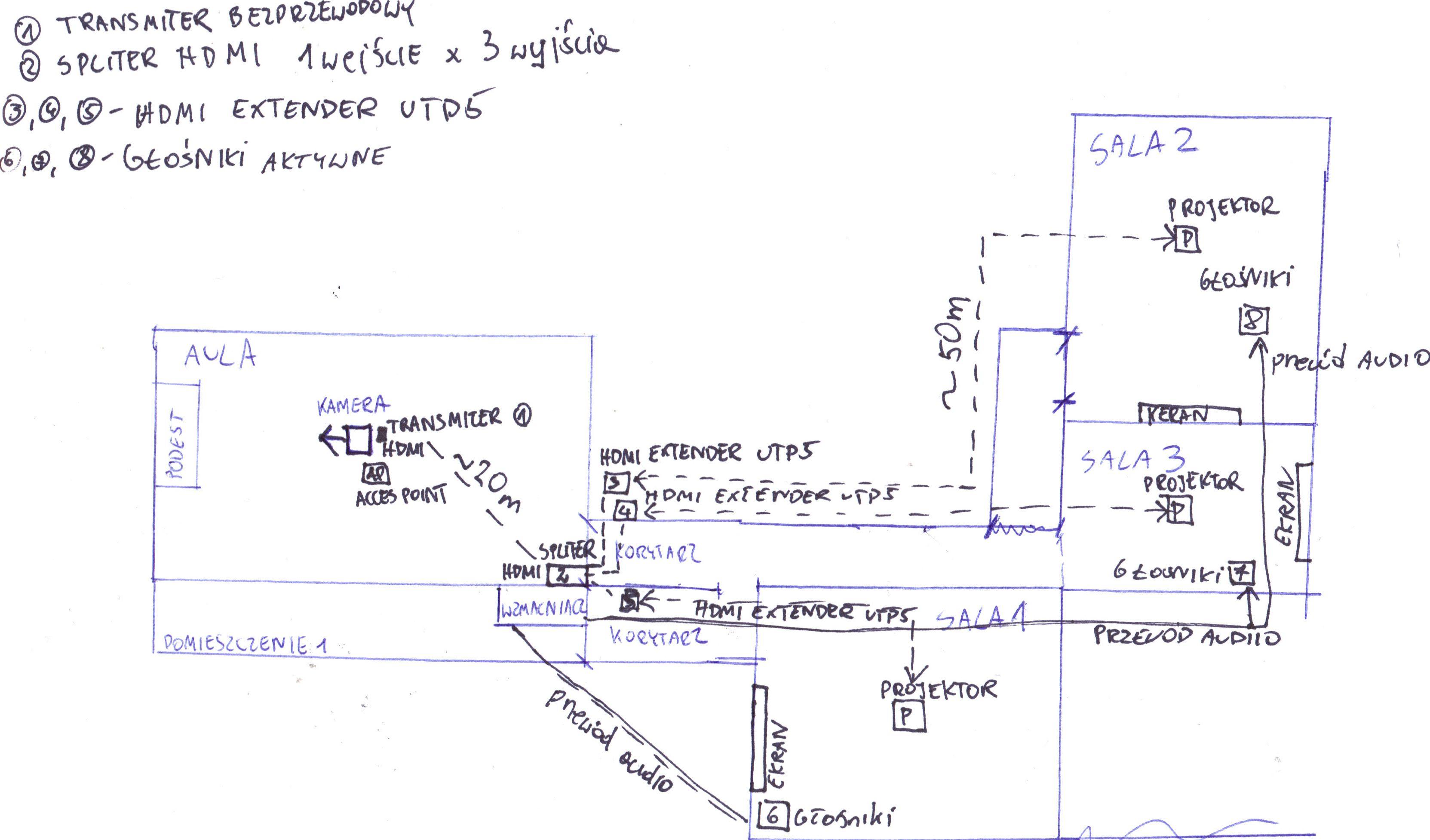 Schemat po��cze� projektor�w i wyb�r kamery do transmisji