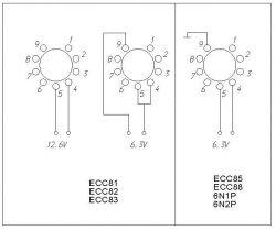 """zamienne stosowanie lamp serii """"E"""" i serii """"P"""" we wzmacniacz"""