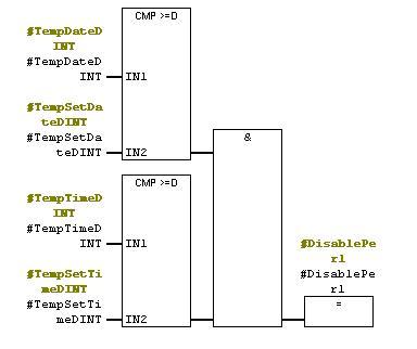 s7-300 - Wyliczanie wartosci w typie DINT np. zmiennej DATE